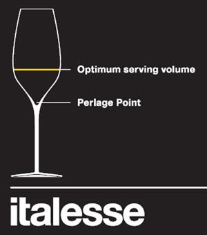 Service volume